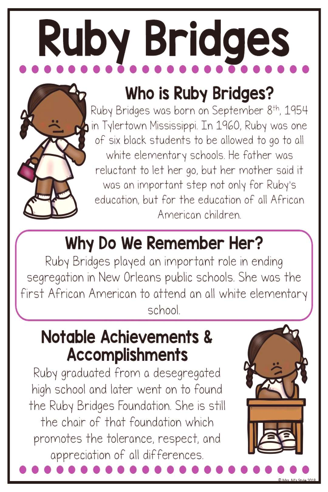 Biographies to Celebrate Black History Month These 10 posters will help your students learn all abo